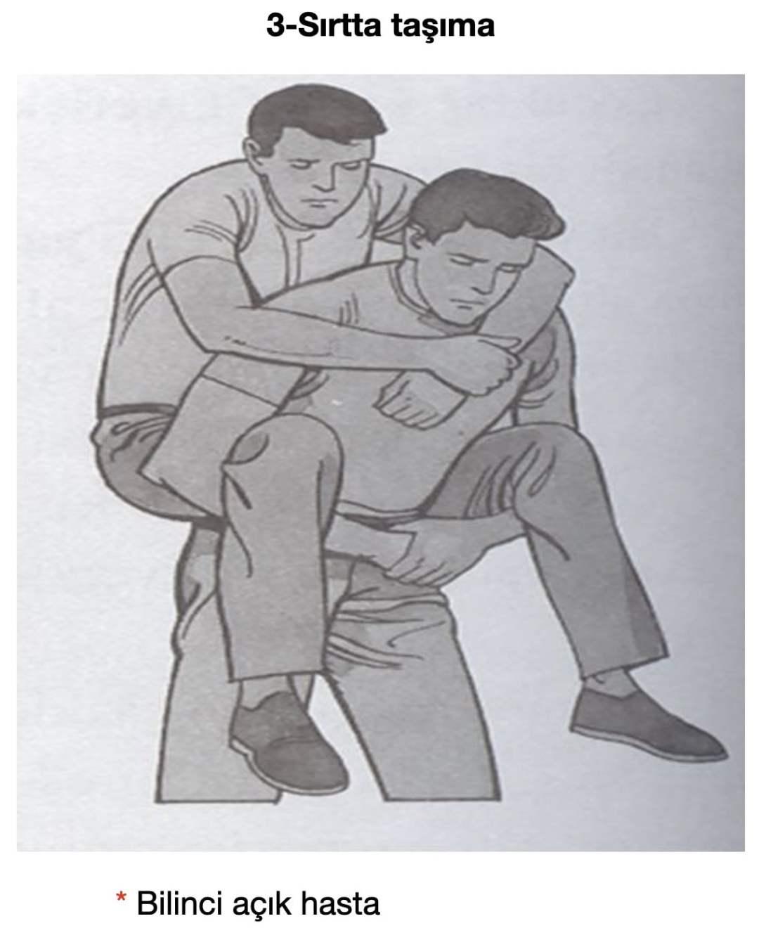 Sırtta taşıma