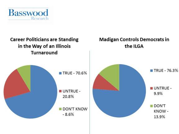 Basswood Poll Graphic