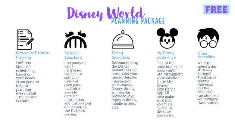 Disney World on a Budget: IMYM planning services.