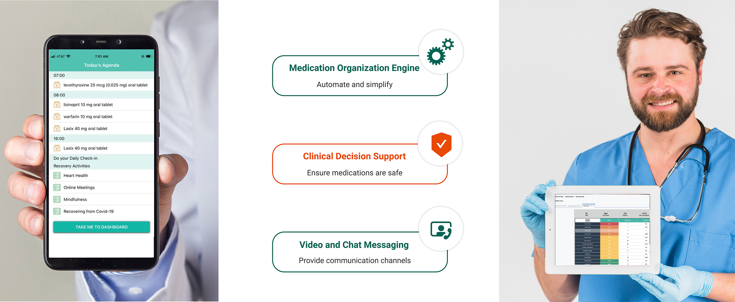 Med Optimization approach to supporting Chronic Disease and Behavioral Health