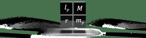 Mass density operator, ratio of Planck length to distance r and gravitational mass to Planck mass
