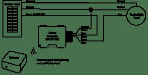 Zigbee OnOff Fixture Controller