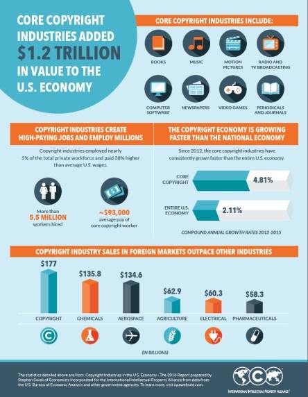iipa-infographic
