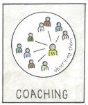 agile coach coaching