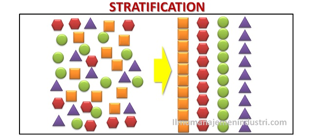 Pengertian stratification stratifikasi dan cara membuatnya ilmu pengertian stratification stratifikasi dan cara membuatnya ccuart Gallery