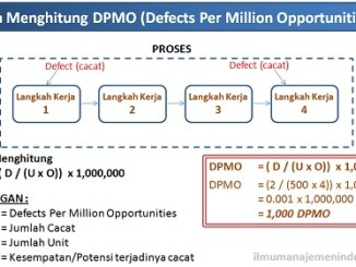 Pengertian diagram pareto dan cara membuatnya ilmu manajemen industri pengertian dpmo defects per million opportunities six sigma dan cara menghitungnya ccuart