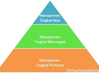 Pengertian diagram pohon tree diagram dan cara membuatnya ilmu 3 tingkatan manajemen dan fungsi fungsinya ccuart Images