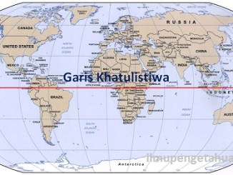 Negara yang terletak di Garis Khatulistiwa