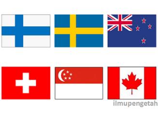 10 Negara yang Paling Bersih dari Korupsi di Dunia