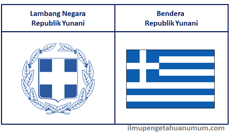 Lambang Negara Yunani dan Bendera Negara Yunani