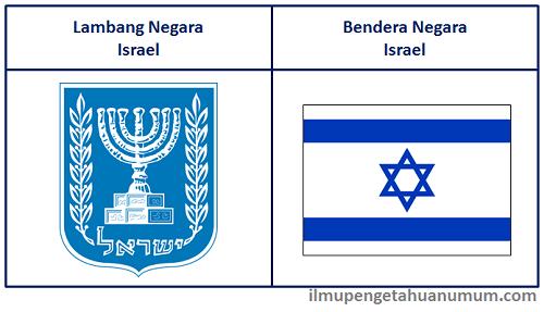 Lambang Negara Israel dan Bendera Israel