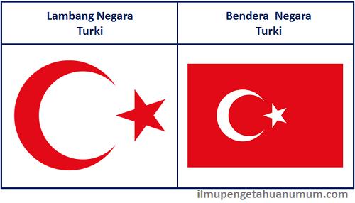 Lambang Negara Turki dan Bendera Turki