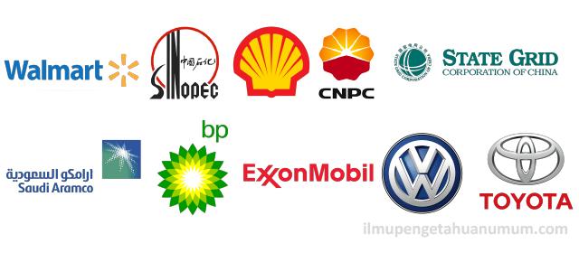 daftar 10 Perusahaan terbesar di Dunia 2019 (fortune global 500)