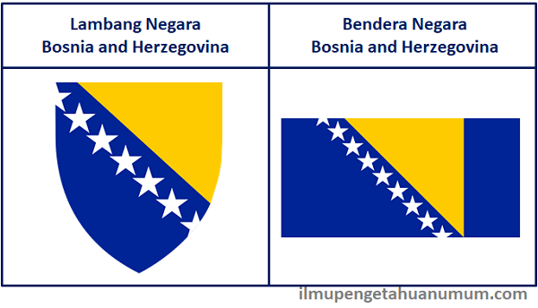 Lambang Negara Bosnia dan Herzegovina dan Bendera Bosnia and Herzegovina