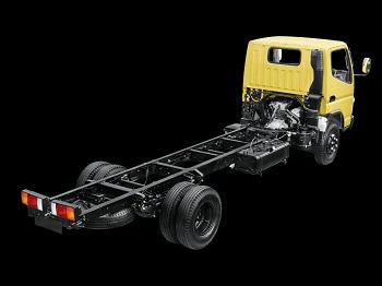 Sasis Mobil Jenis Sasis Ladder Frame - ilmuteknik.id