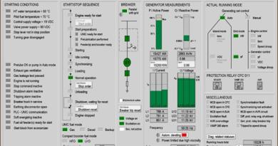 Pengujian performa mesin pltdg dengan WOIS (Wartsila Operator Interface Systrem) - ilmuteknik.id