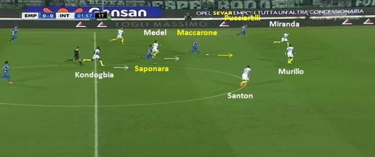 in fase difensiva, una volta superata la prima linea di pressione, l'Inter ha difficoltà nel gestire il contropiede avversario. Questa azione si concluderà con l'ammonizione di Murillo.jpg