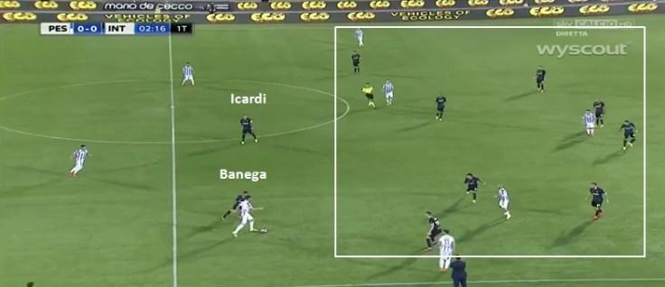 la fase difensiva dell'Inter con le due linee da 4 di difesa e centrocampo e con Banega più avanzato.jpg