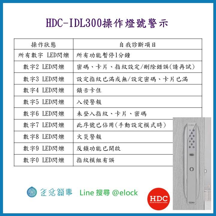 HDC-IDL300警示燈號