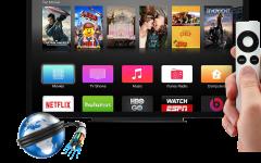 IPTV – Transmitir o sinal de canais de TV por assinatura pela internet é considerado pirataria?