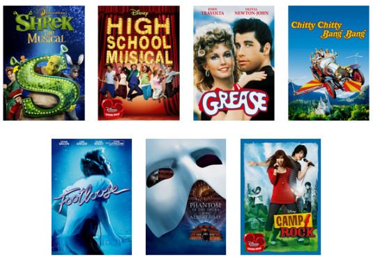 musical titles on netflix for big kids