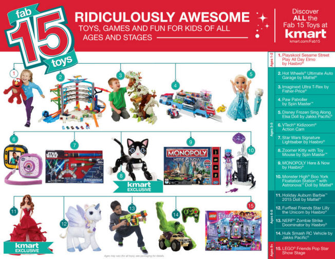 kmart fab15 toys