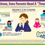 """4 Tips on Getting """"Me Time"""" While Being a Mom + $25 American Express Card Giveaway"""