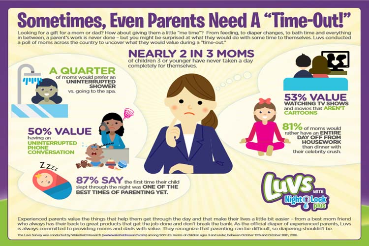 luvs-what-parent-value-infograph