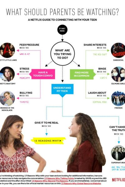 What should parents be watching? A Netflix guide to connecting with your teen
