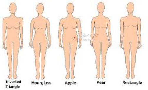 dress wedge shape