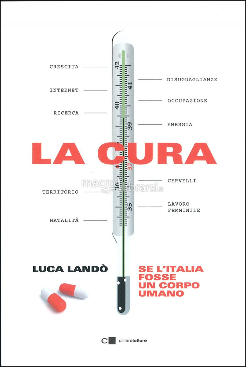 Luca Landò