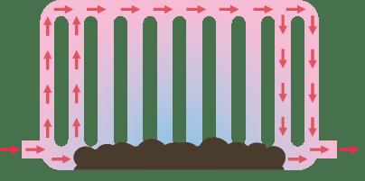 accumulo fango radiatori