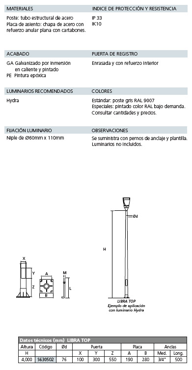 Sistema Libra Top