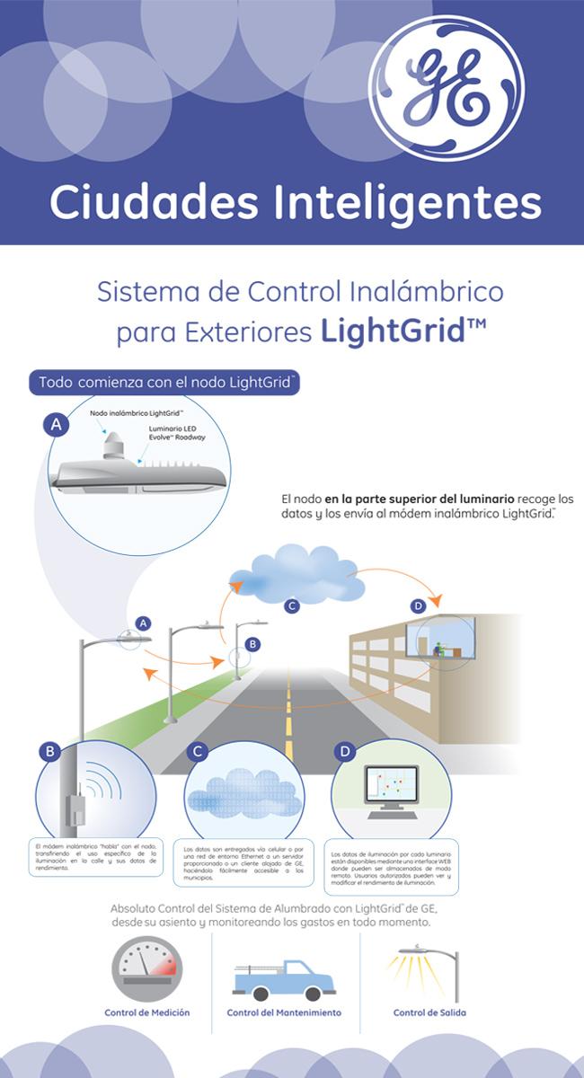 lightgrid-003