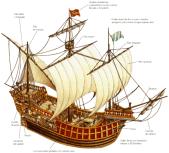 carabela, la pinta,Ilustres marinos historia naval, españa armada, marina, expediciones, conquista.