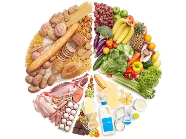 Image result for Balance Your Diet