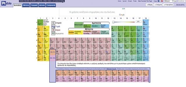 Ο διαδραστικός Περιοδικός Πίνακας είναι συνδεδεμένος με την Wikipedia