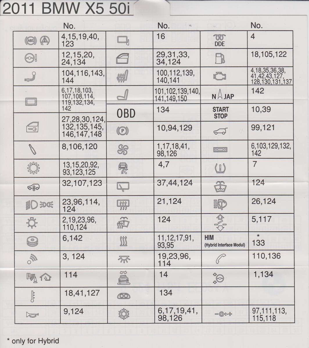 2007 Bmw X3 Radio Wiring Diagram