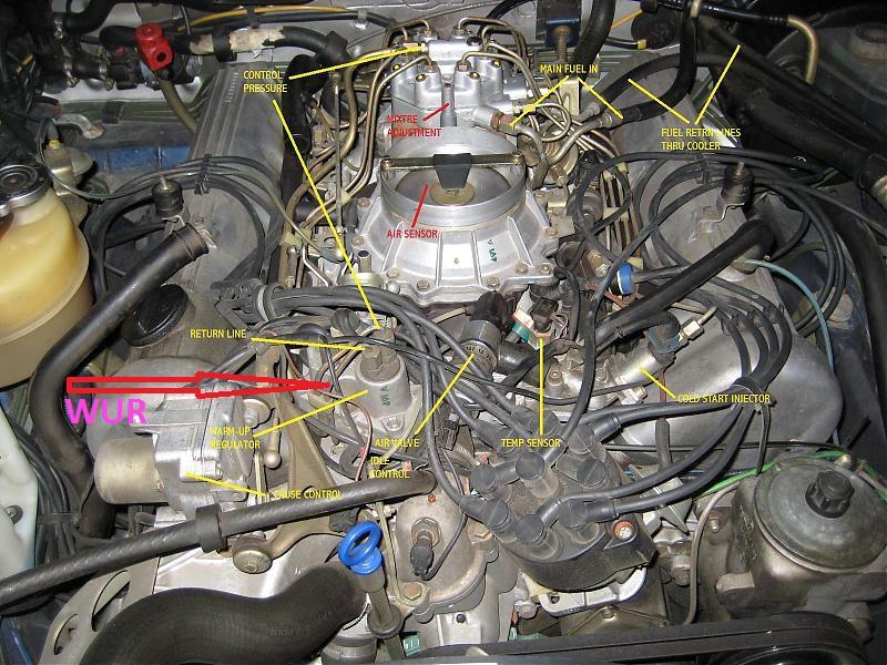 diagram mercedes belt diagram 98 91 134 29 pro hansafanprojekt de1990  mercedes 300e wiring diagram