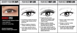 GIRL GUIDE: HOW TO APPLY MAKEUP FOR YOUR EYE SHAPE  HOW TO FIGURE YOURS OUT  Beautygeeks