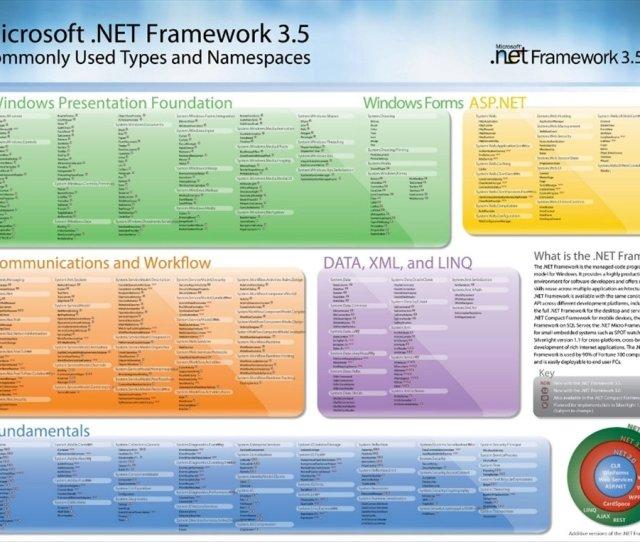 Net Framework 3  Thumbnail