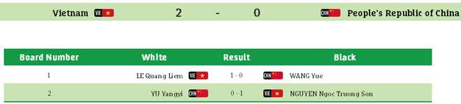 Kỳ tích Quang Liêm 3 HCV châu Á, toàn thắng cao thủ Trung Quốc - 1