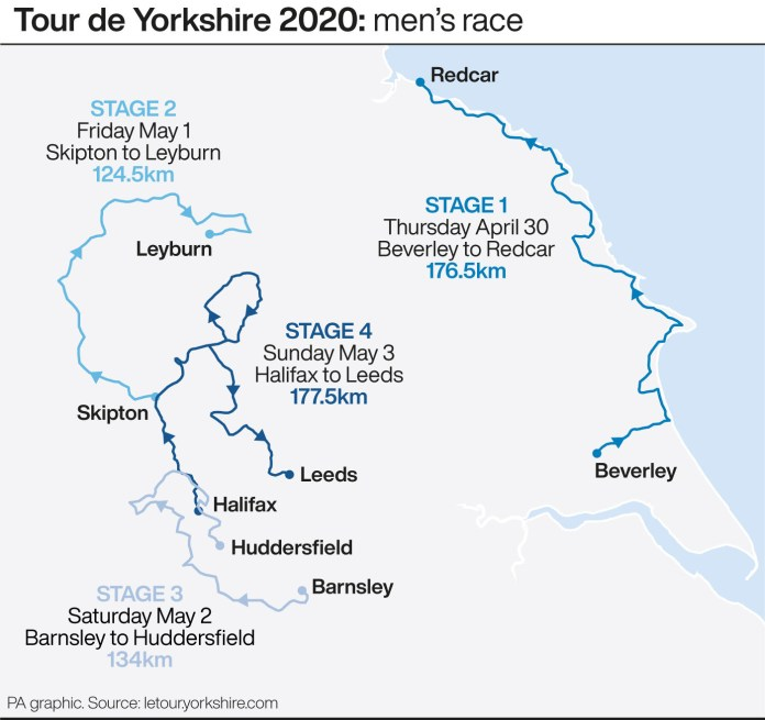CYCLING Tour de Yorkshire