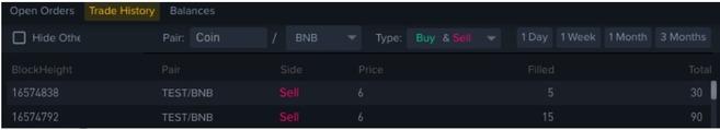 Tìm hiểu Chuyên sâu về Công cụ Khớp lệnh của Binance Dex