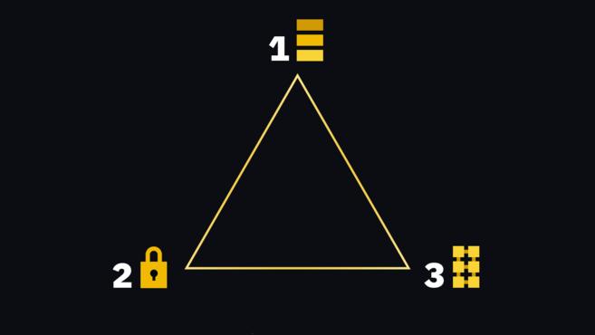 Ba vấn đề của Blockchain
