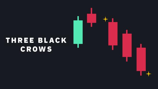 Mô hình nến đảo chiều Bearish - Ba con quạ đen