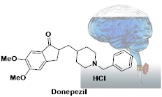 塩酸ドネペジル