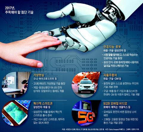 2017년, 주목해야 할 첨단 기술 / 이미지를 클릭하시면 그래픽 뉴스로 크게 볼 수 있습니다. / 조선닷컴