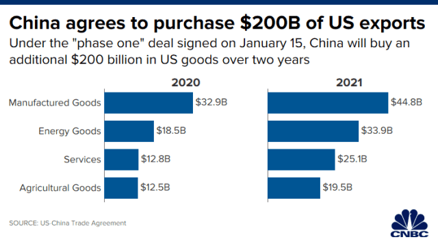 CH 20200115_phase_one_trade_commitments_china.png