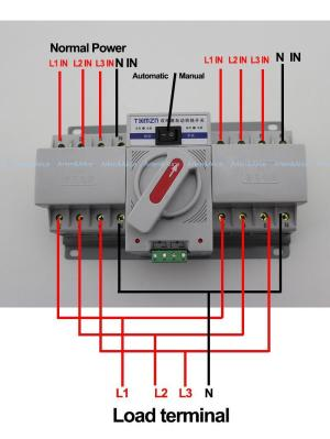 3 Phase Manual Changeover Switch Wiring Diagram  Somurich
